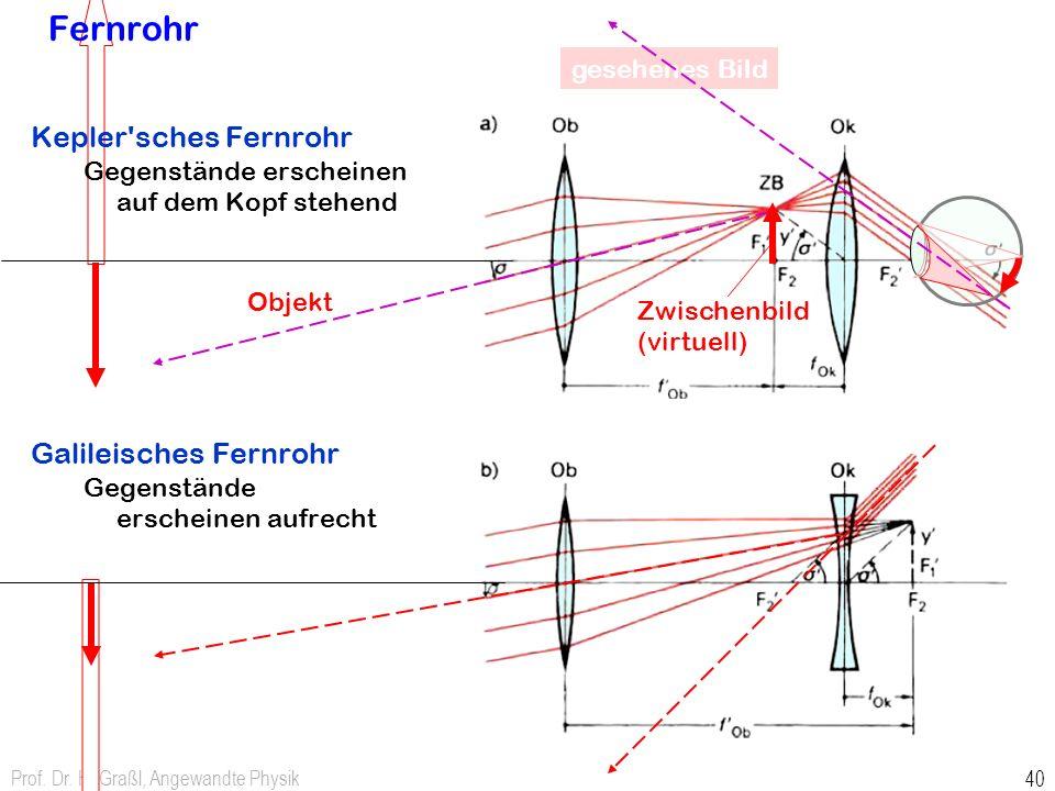 Fernrohr Kepler sches Fernrohr Galileisches Fernrohr gesehenes Bild