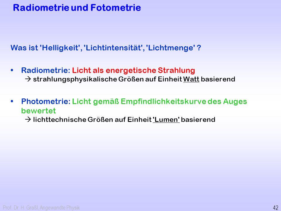 Radiometrie und Fotometrie