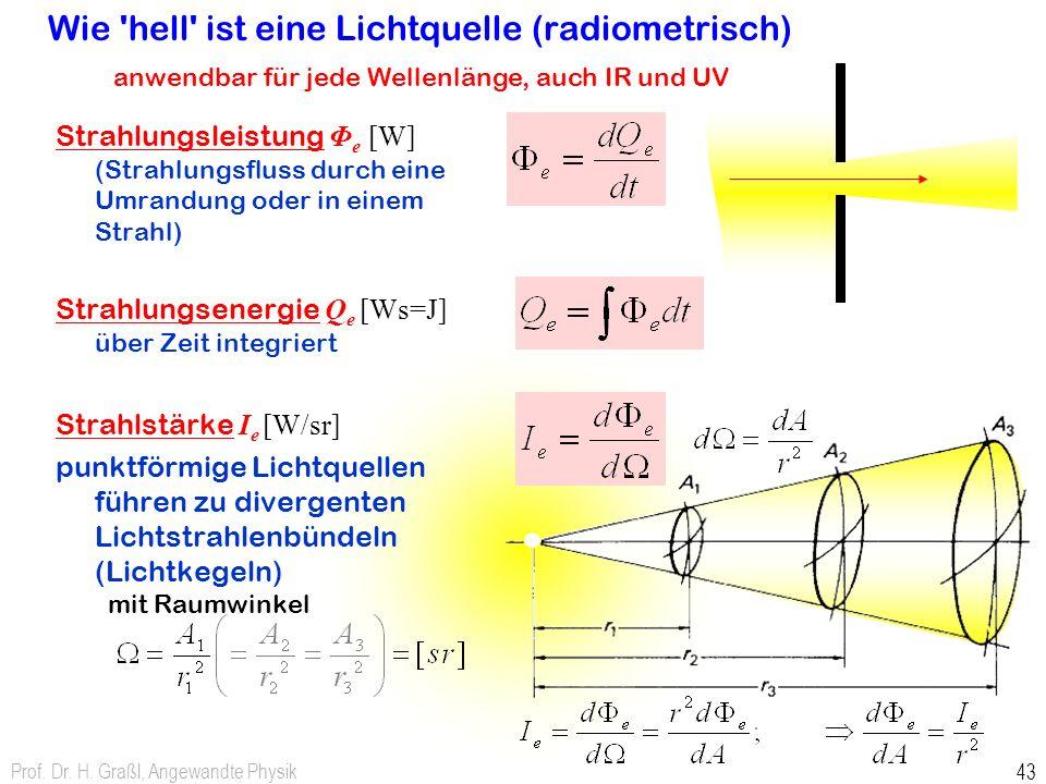 Wie hell ist eine Lichtquelle (radiometrisch)