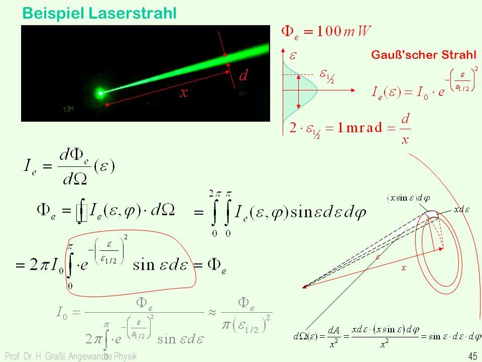 Beispiel Laserstrahl Gauß scher Strahl