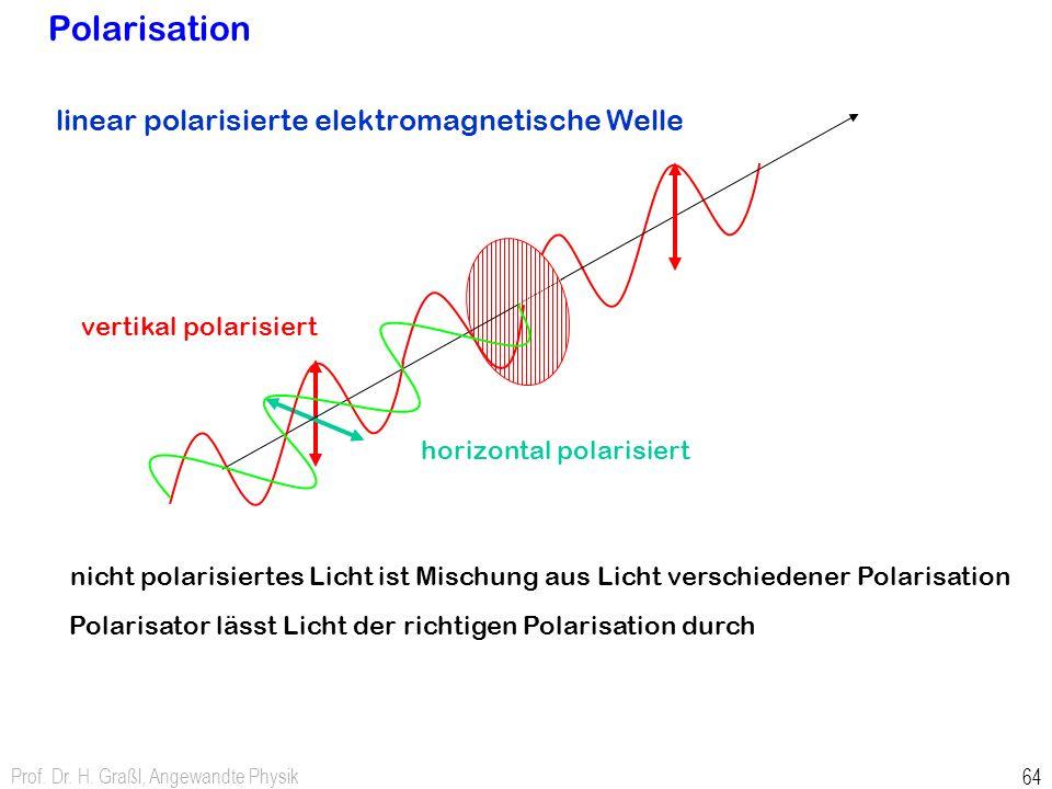 Polarisation linear polarisierte elektromagnetische Welle