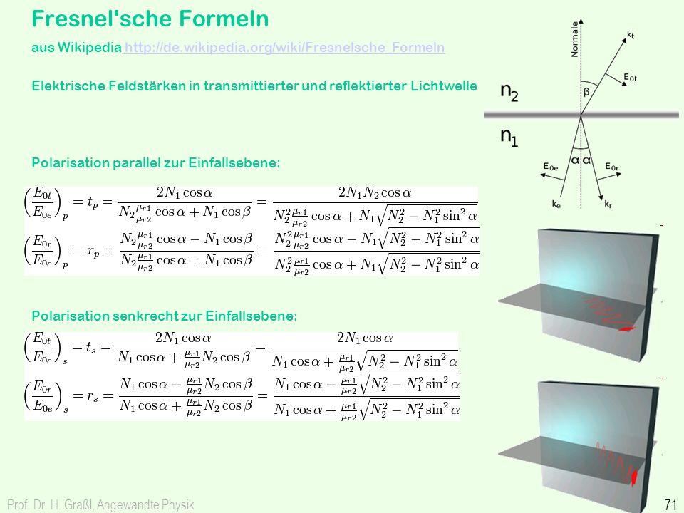Fresnel sche Formeln aus Wikipedia http://de.wikipedia.org/wiki/Fresnelsche_Formeln.