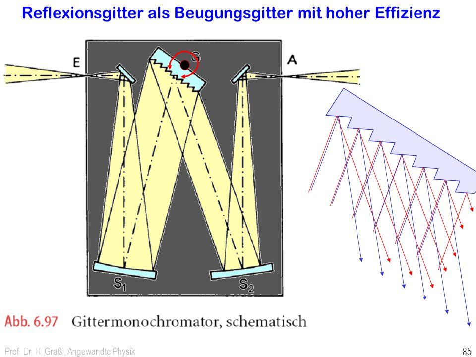 Reflexionsgitter als Beugungsgitter mit hoher Effizienz
