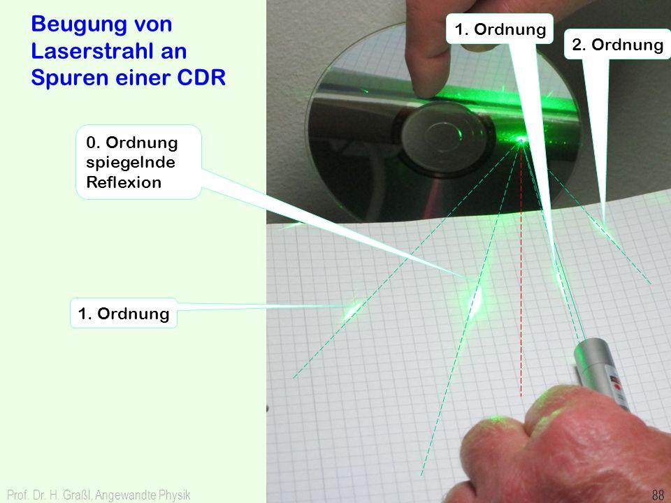 Beugung von Laserstrahl an Spuren einer CDR