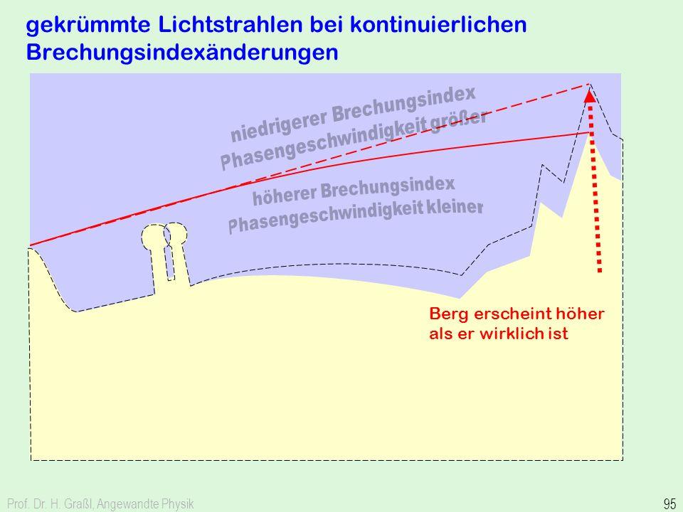 gekrümmte Lichtstrahlen bei kontinuierlichen Brechungsindexänderungen