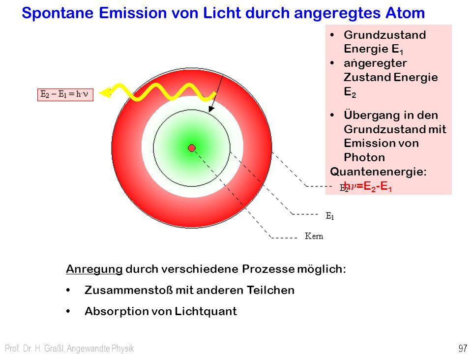 Spontane Emission von Licht durch angeregtes Atom