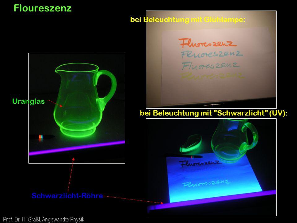 Floureszenz bei Beleuchtung mit Glühlampe: Uranglas