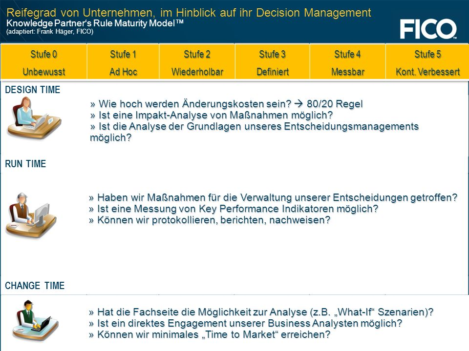 Business Rule Management - Prinzip und Wertschöpfung 2. Juli 2007