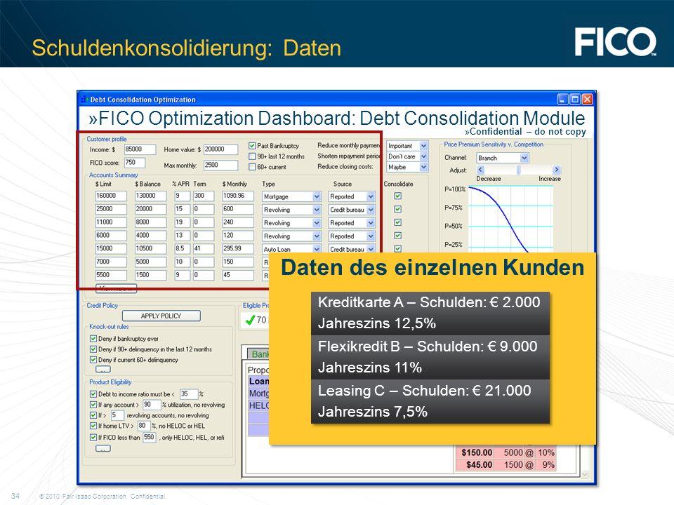 Schuldenkonsolidierung: Daten