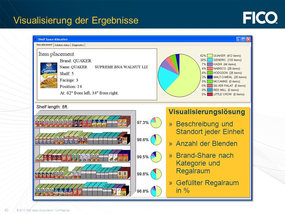 Visualisierung der Ergebnisse