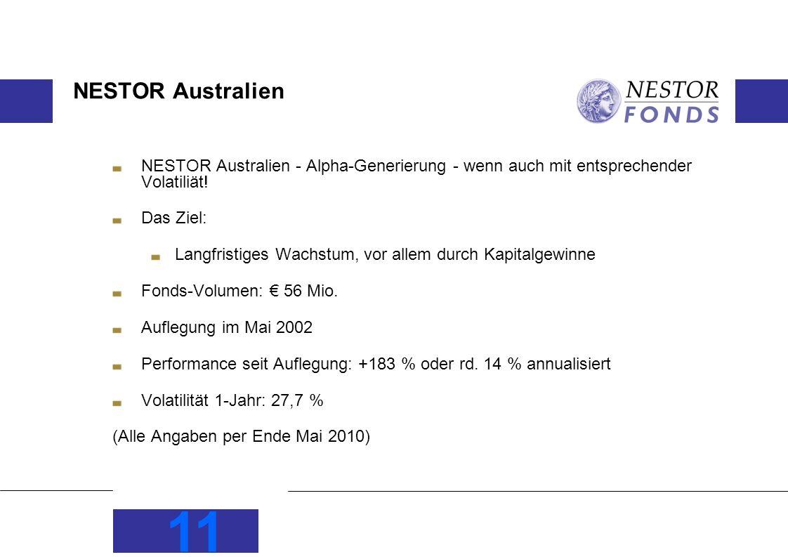 NESTOR Australien NESTOR Australien - Alpha-Generierung - wenn auch mit entsprechender Volatiliät!