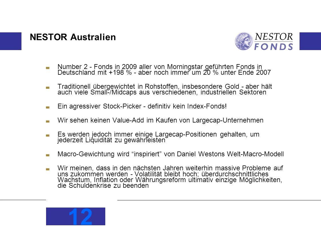 NESTOR Australien Number 2 - Fonds in 2009 aller von Morningstar geführten Fonds in Deutschland mit +198 % - aber noch immer um 20 % unter Ende 2007.