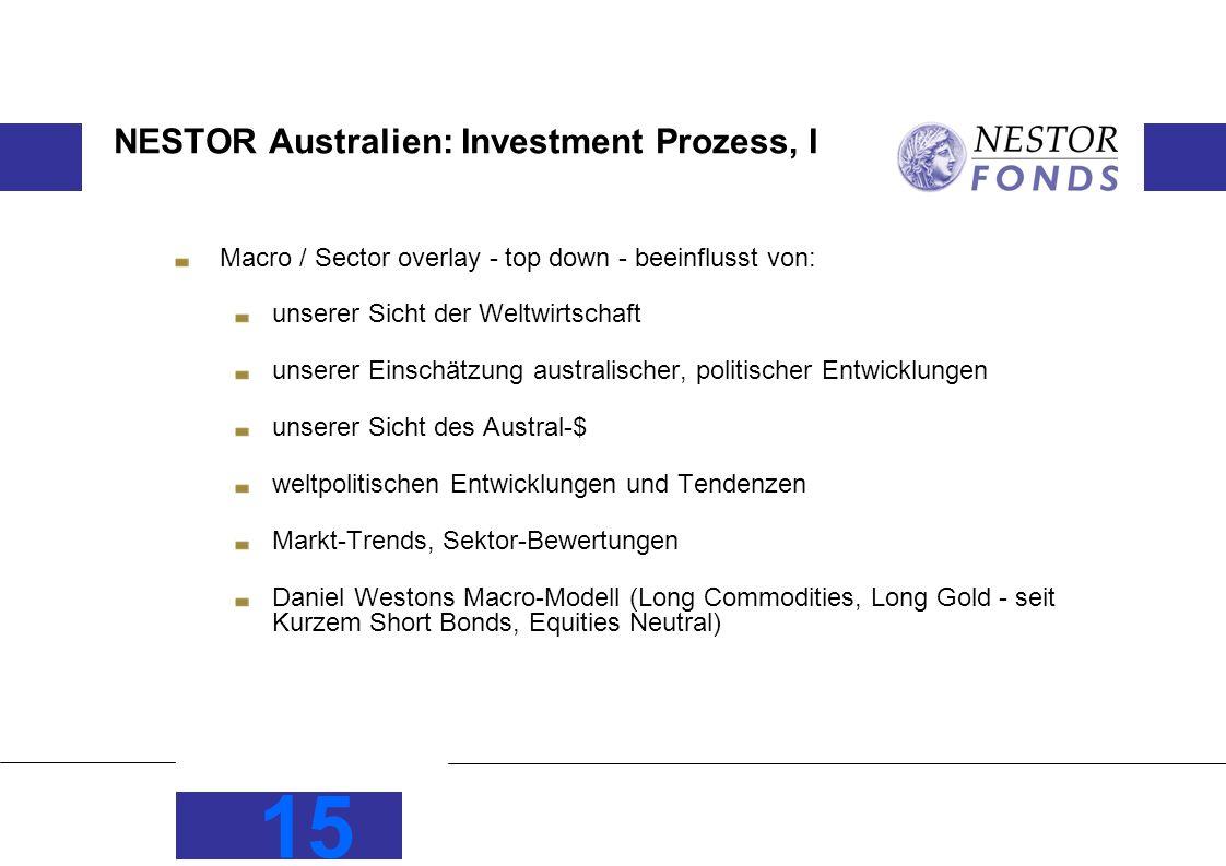 NESTOR Australien: Investment Prozess, I