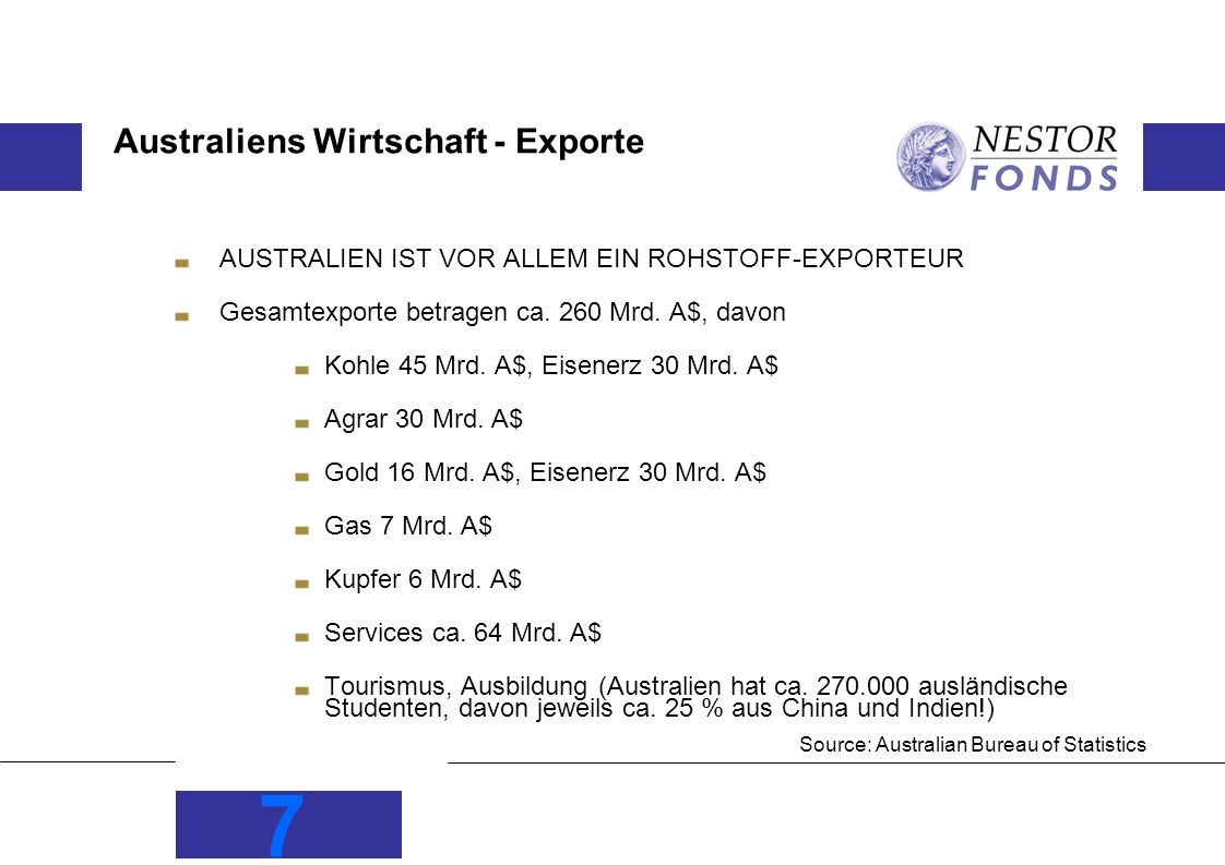 Australiens Wirtschaft - Exporte