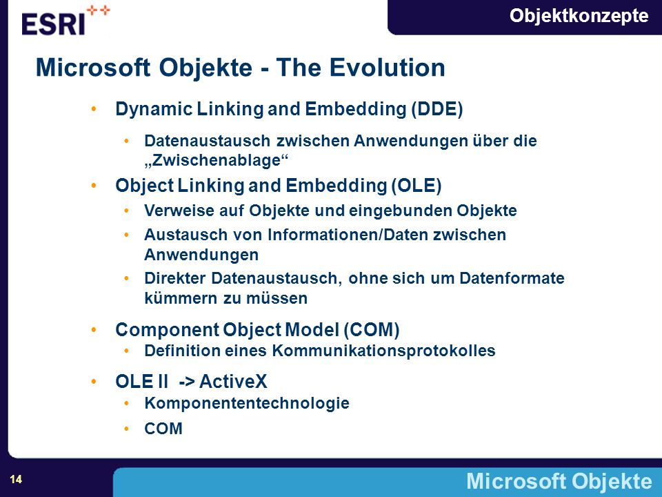 Microsoft Objekte - The Evolution