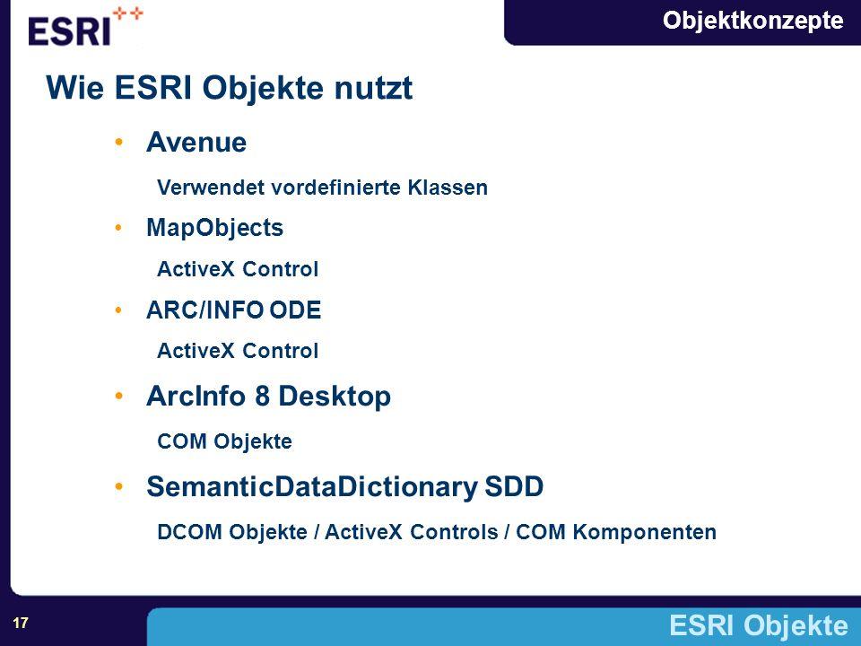 Wie ESRI Objekte nutzt Avenue ArcInfo 8 Desktop
