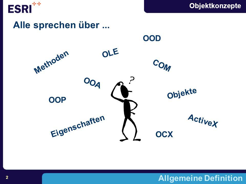 Alle sprechen über ... OOD OLE Methoden COM OOA Objekte OOP ActiveX