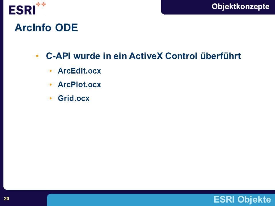 ArcInfo ODE C-API wurde in ein ActiveX Control überführt ESRI Objekte