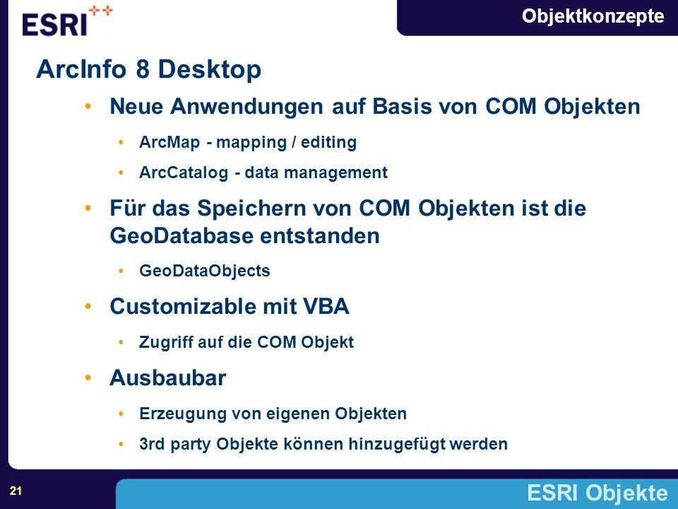 ArcInfo 8 Desktop Neue Anwendungen auf Basis von COM Objekten