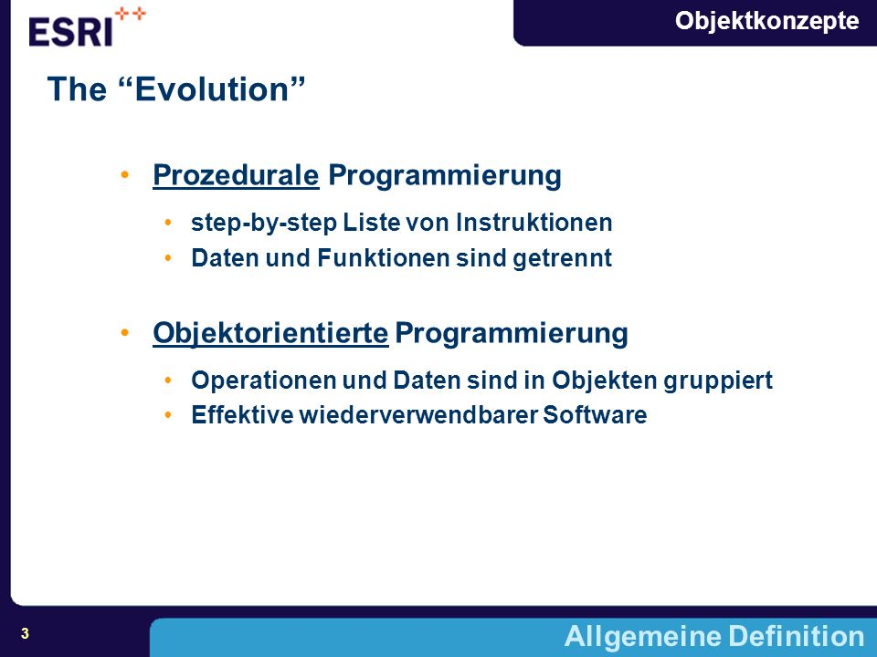 The Evolution Prozedurale Programmierung