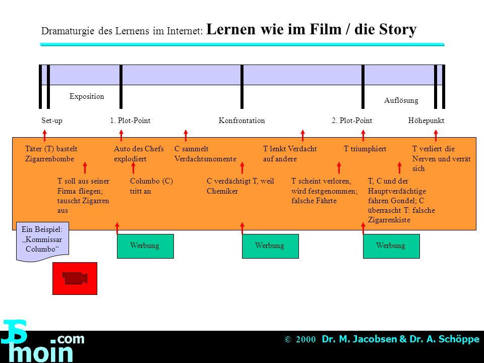Dramaturgie des Lernens im Internet: Lernen wie im Film / die Story