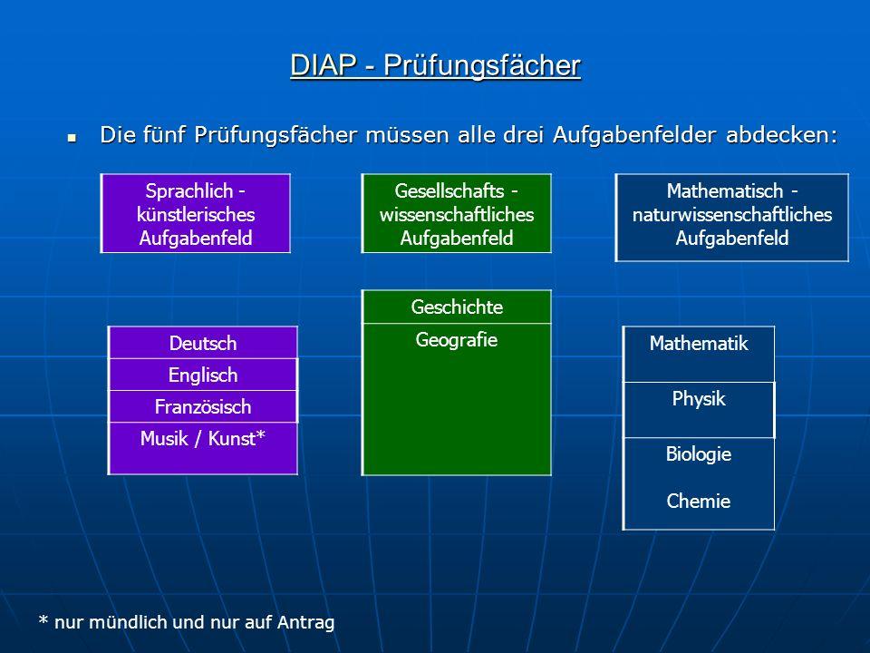 DIAP - Prüfungsfächer Die fünf Prüfungsfächer müssen alle drei Aufgabenfelder abdecken: Sprachlich -künstlerisches Aufgabenfeld.