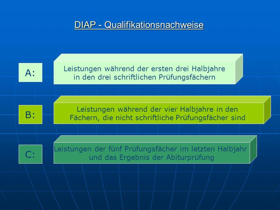 DIAP - Qualifikationsnachweise