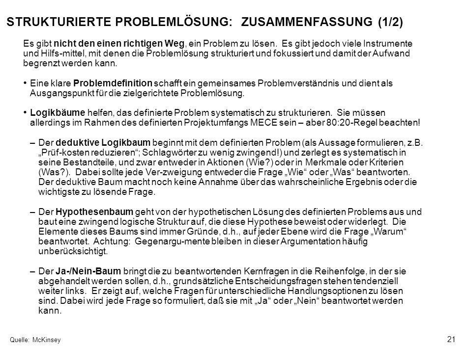 STRUKTURIERTE PROBLEMLÖSUNG: ZUSAMMENFASSUNG (1/2)