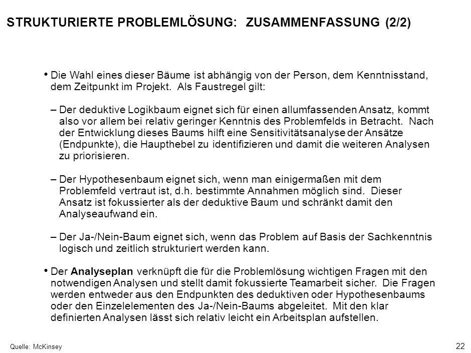 STRUKTURIERTE PROBLEMLÖSUNG: ZUSAMMENFASSUNG (2/2)