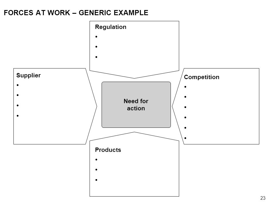 FORCES AT WORK – GENERIC EXAMPLE