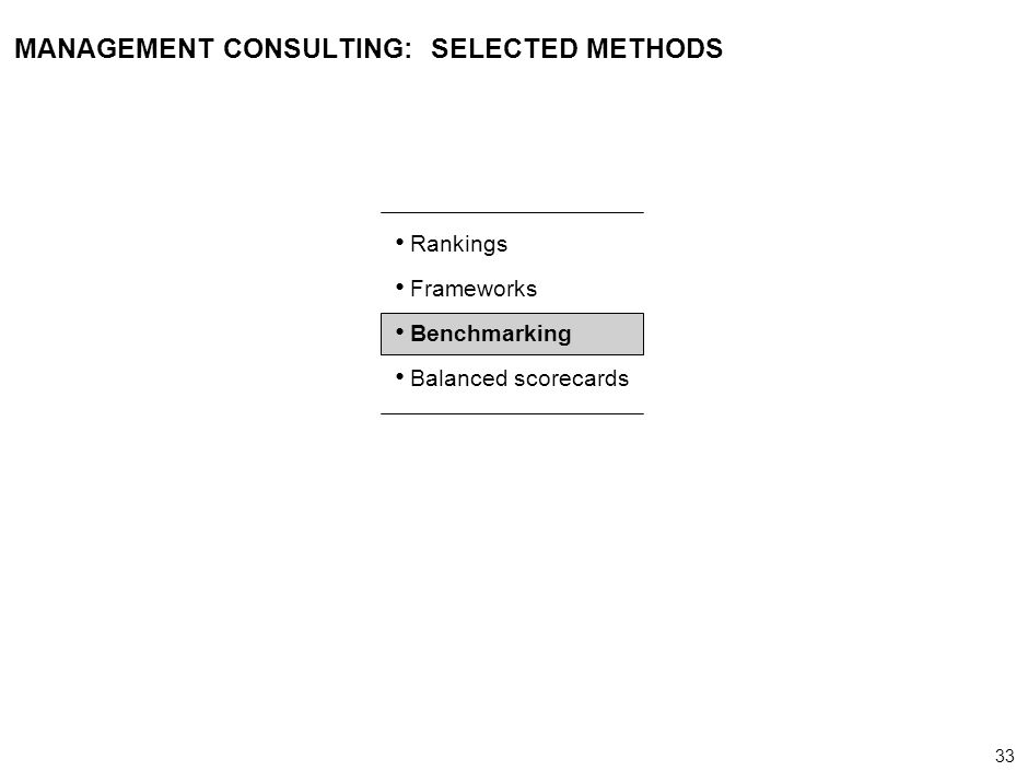 MANAGEMENT CONSULTING: SELECTED METHODS