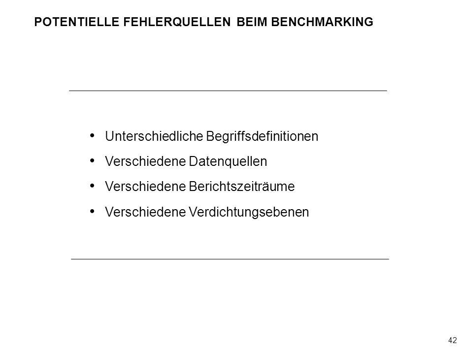 POTENTIELLE FEHLERQUELLEN BEIM BENCHMARKING