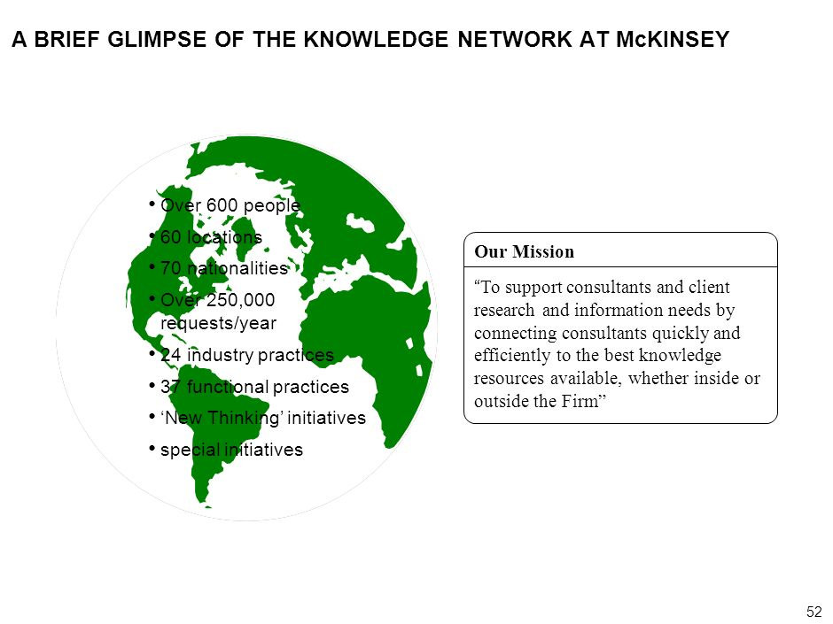A BRIEF GLIMPSE OF THE KNOWLEDGE NETWORK AT McKINSEY