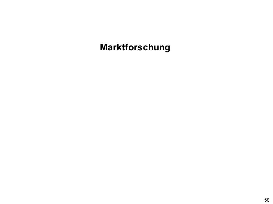 000624FT_262414_777_v3_i Marktforschung