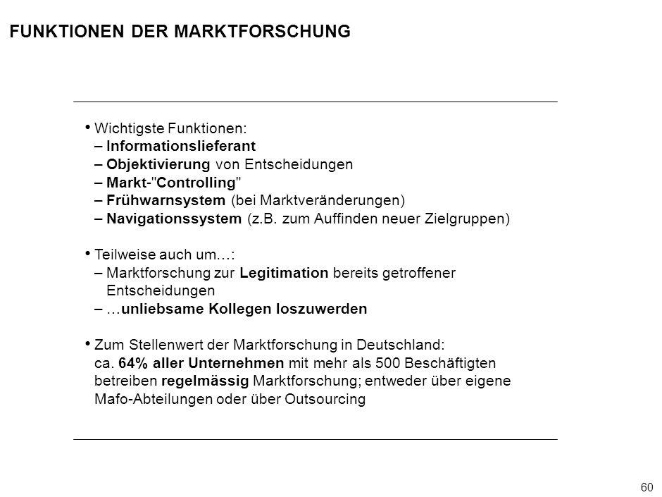 FUNKTIONEN DER MARKTFORSCHUNG