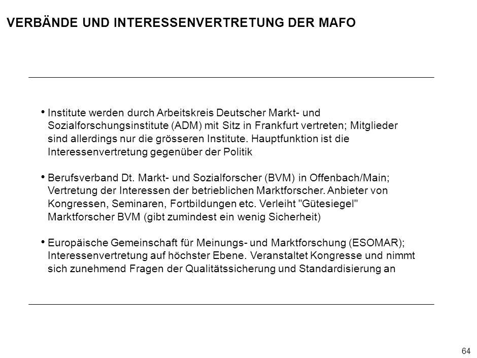 VERBÄNDE UND INTERESSENVERTRETUNG DER MAFO