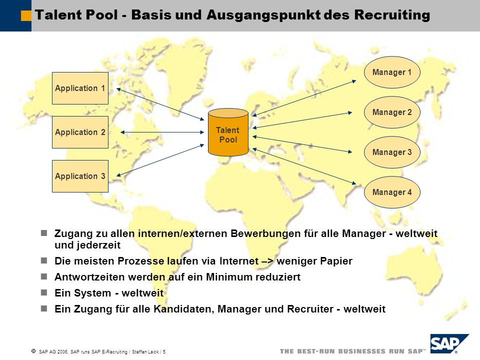 Talent Pool - Basis und Ausgangspunkt des Recruiting