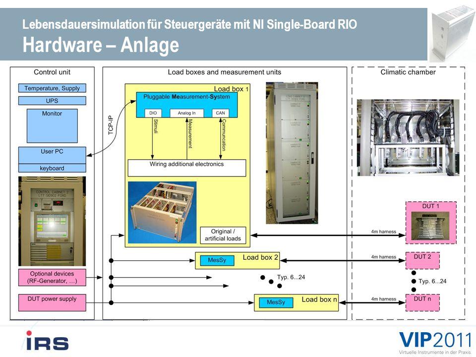 Lebensdauersimulation für Steuergeräte mit NI Single-Board RIO Hardware – Anlage