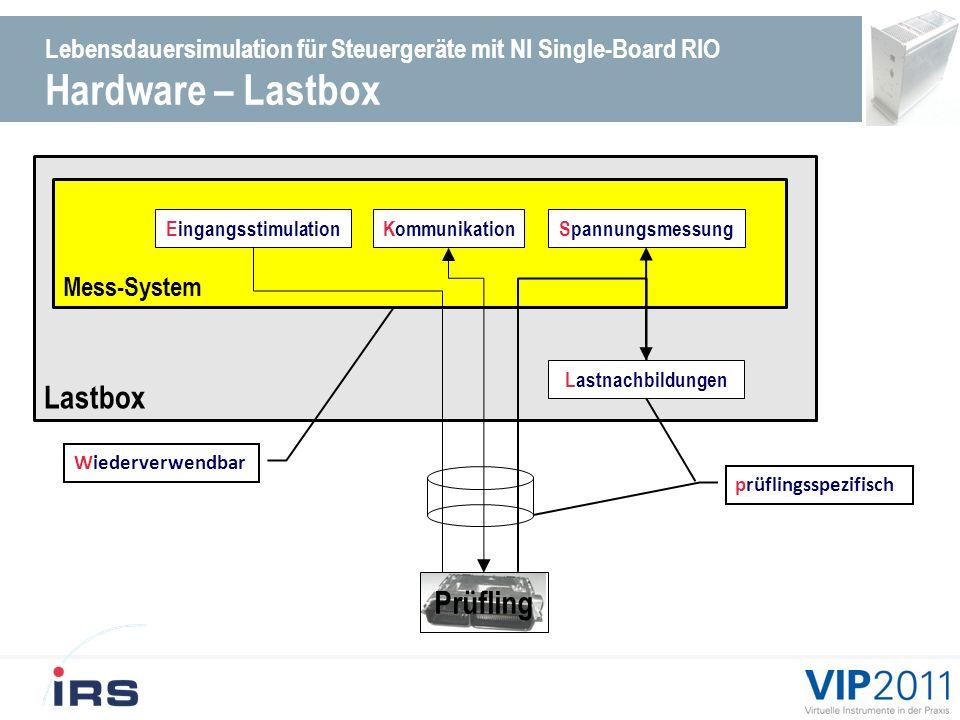 Lebensdauersimulation für Steuergeräte mit NI Single-Board RIO Hardware – Lastbox