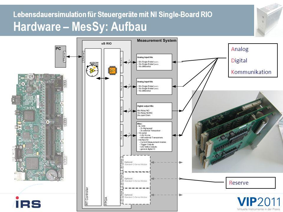 Lebensdauersimulation für Steuergeräte mit NI Single-Board RIO Hardware – MesSy: Aufbau