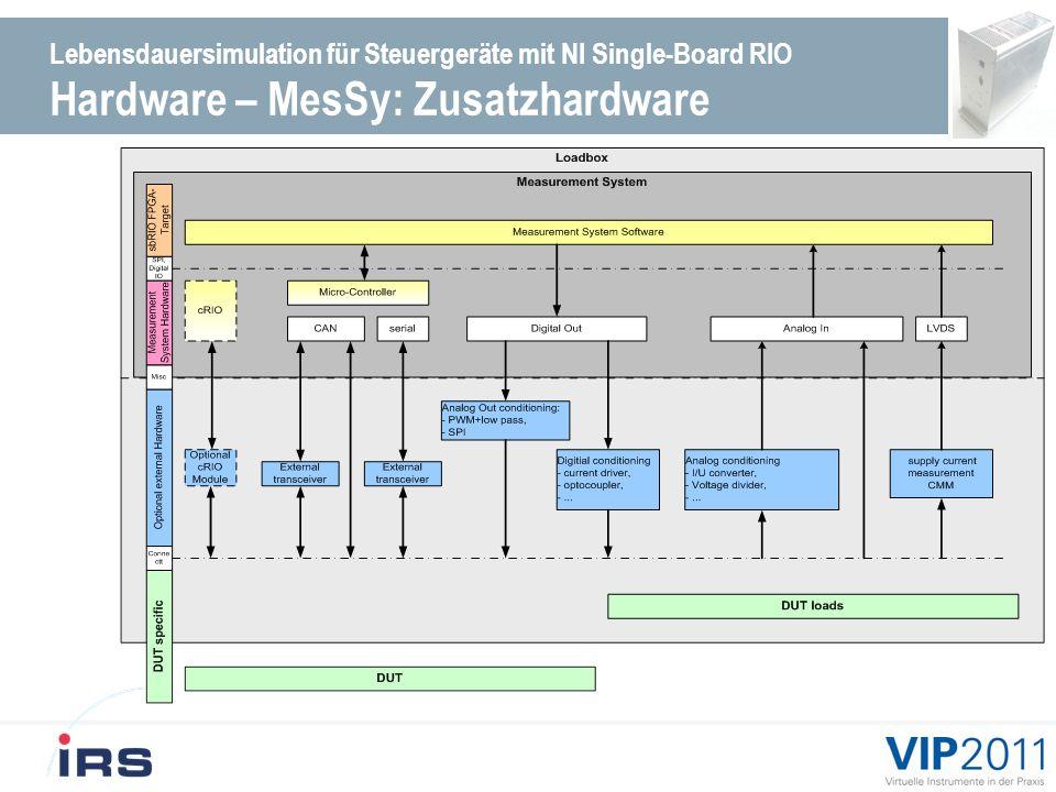 Lebensdauersimulation für Steuergeräte mit NI Single-Board RIO Hardware – MesSy: Zusatzhardware