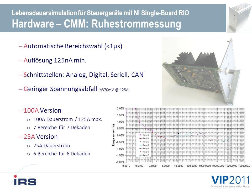 Automatische Bereichswahl (<1µs) Auflösung 125nA min.