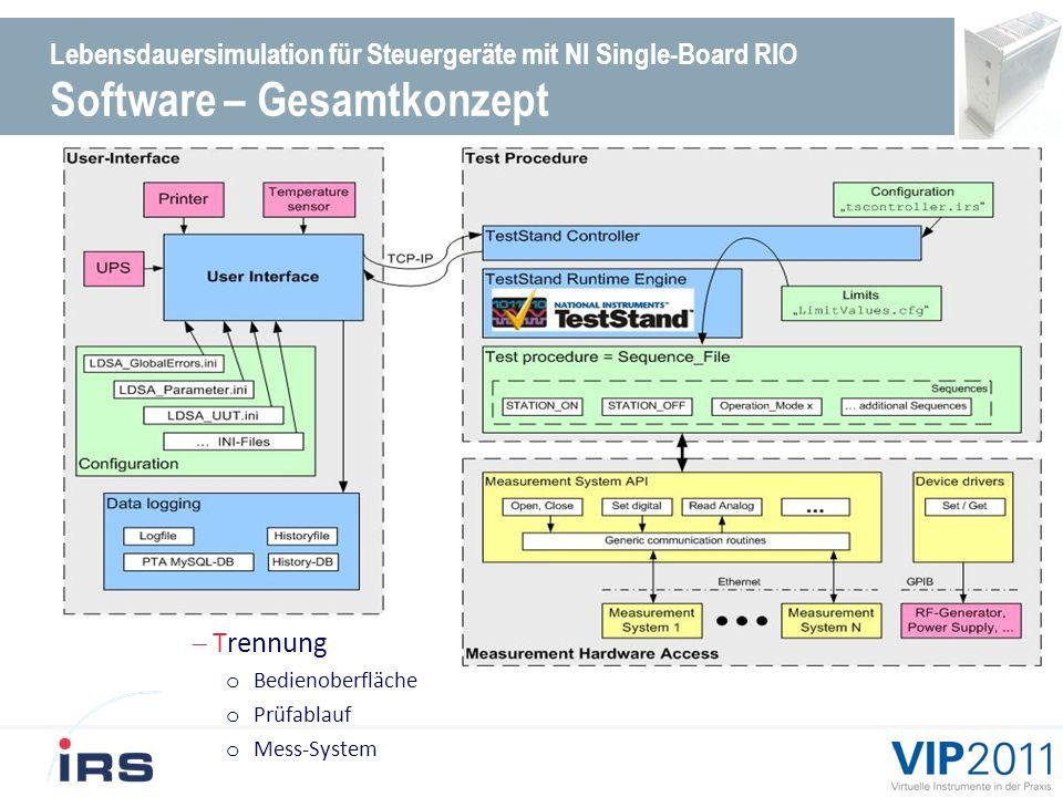 Lebensdauersimulation für Steuergeräte mit NI Single-Board RIO Software – Gesamtkonzept