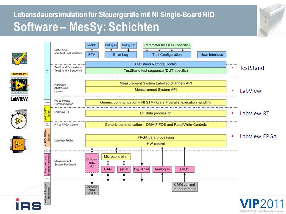 Lebensdauersimulation für Steuergeräte mit NI Single-Board RIO Software – MesSy: Schichten