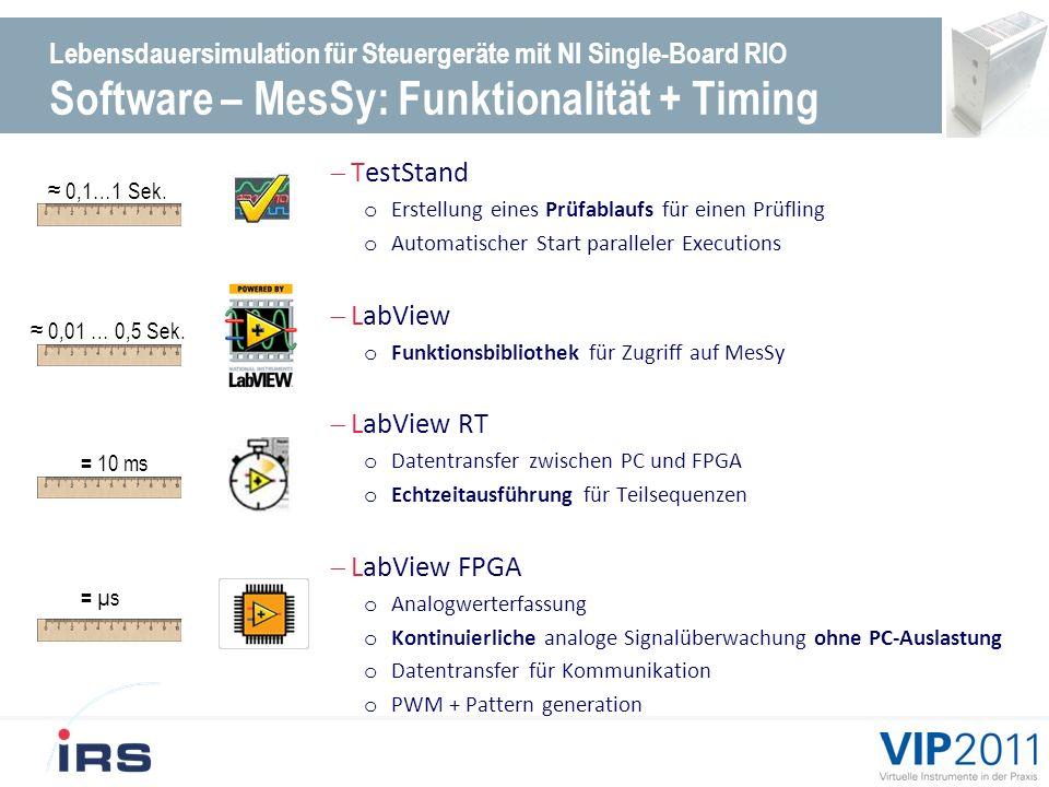Lebensdauersimulation für Steuergeräte mit NI Single-Board RIO Software – MesSy: Funktionalität + Timing