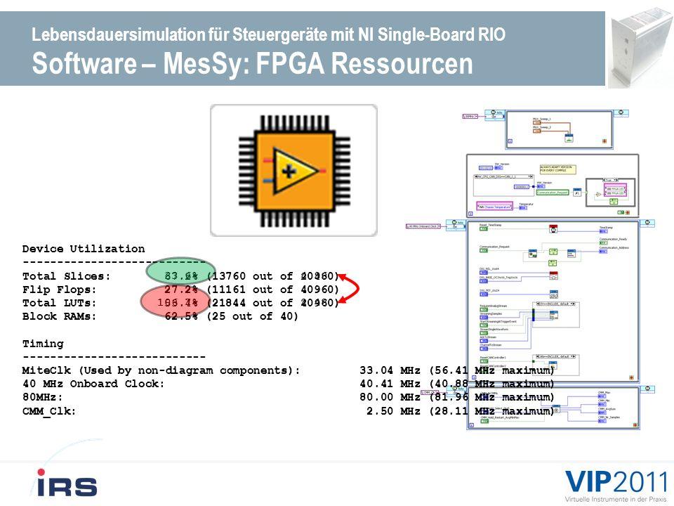 Lebensdauersimulation für Steuergeräte mit NI Single-Board RIO Software – MesSy: FPGA Ressourcen