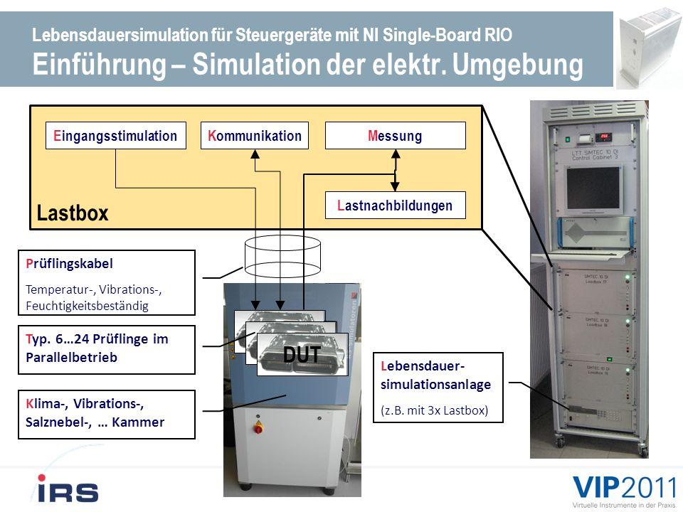 Lebensdauersimulation für Steuergeräte mit NI Single-Board RIO Einführung – Simulation der elektr. Umgebung