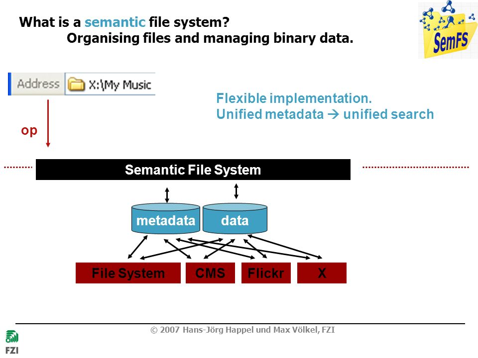 What is a semantic file system