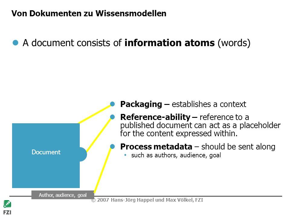 Von Dokumenten zu Wissensmodellen