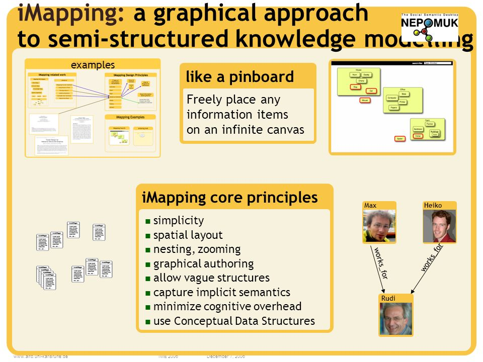 iMapping: a graphical approach to semi-structured knowledge modelling